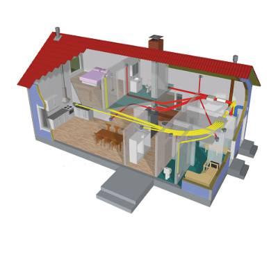 Lüftungsanlage Einfamilienhaus mit Wärmerückgewinnung